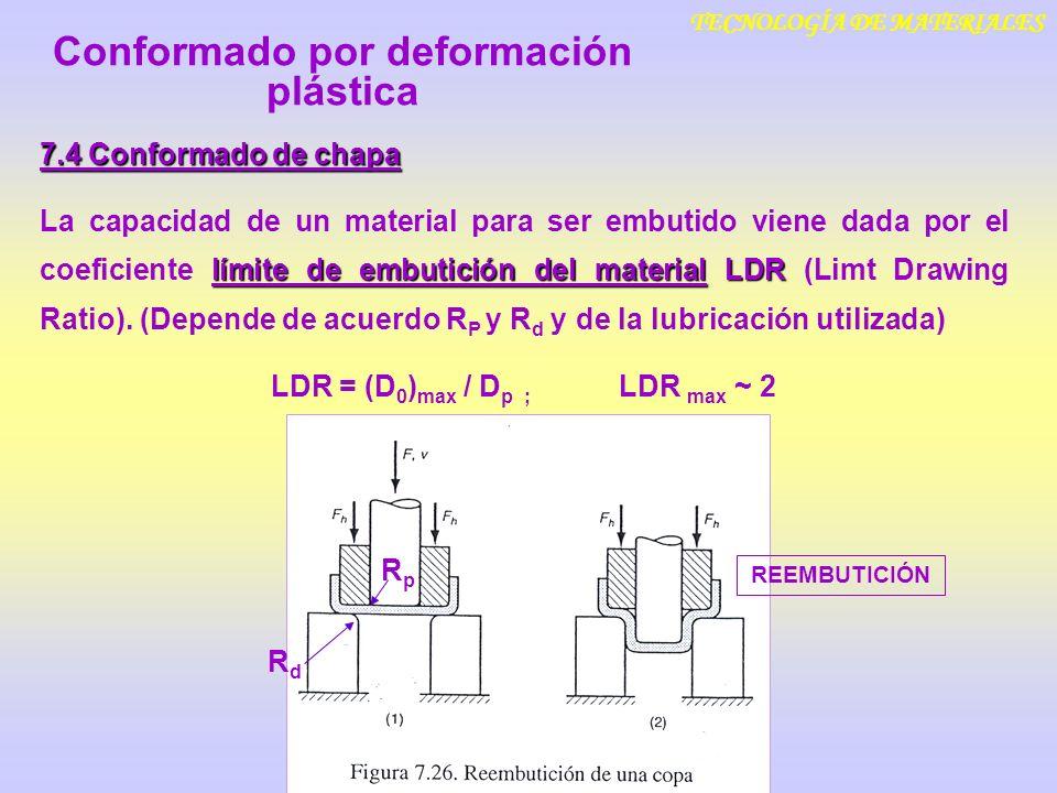 TECNOLOGÍA DE MATERIALES 7.4 Conformado de chapa límite de embutición del materialLDR La capacidad de un material para ser embutido viene dada por el