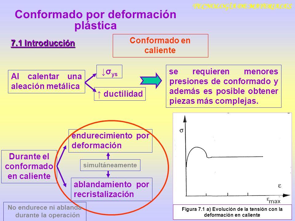 TECNOLOGÍA DE MATERIALES 7.1 Introducción σ ys Al calentar una aleación metálica se requieren menores presiones de conformado y además es posible obte