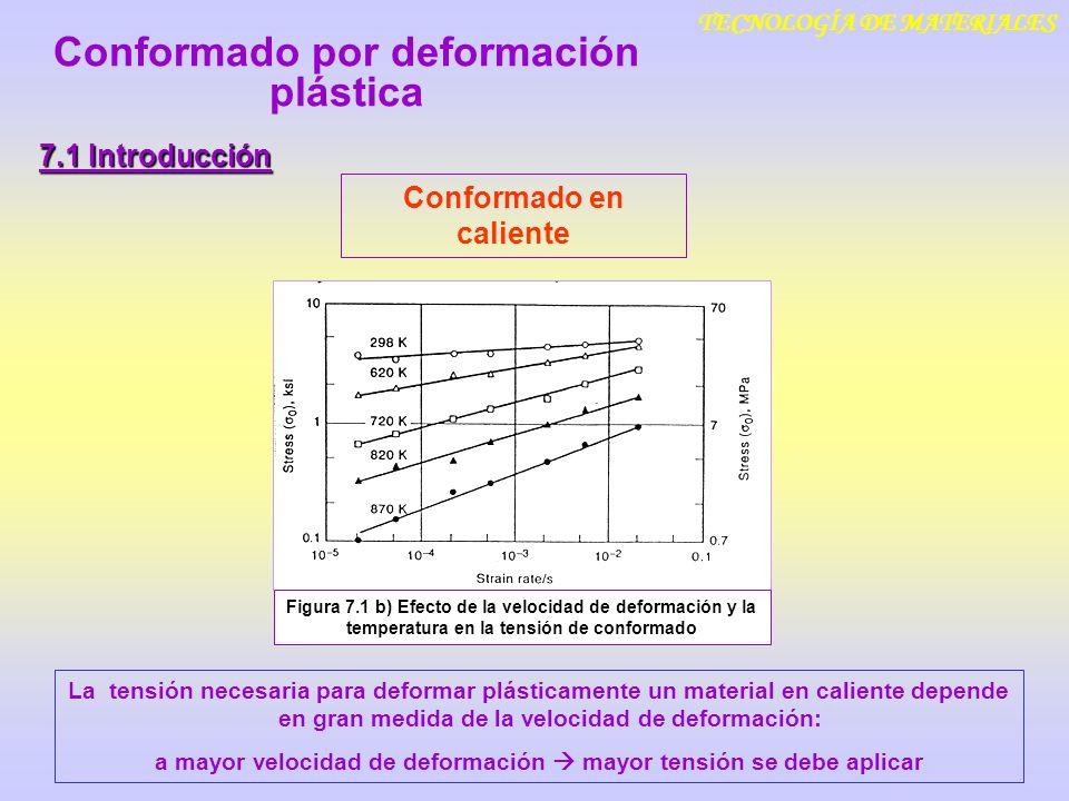 TECNOLOGÍA DE MATERIALES 7.1 Introducción Figura 7.1 b) Efecto de la velocidad de deformación y la temperatura en la tensión de conformado Conformado