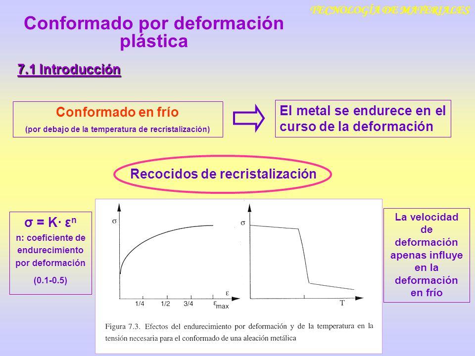 TECNOLOGÍA DE MATERIALES 7.1 Introducción Conformado en frío (por debajo de la temperatura de recristalización) El metal se endurece en el curso de la
