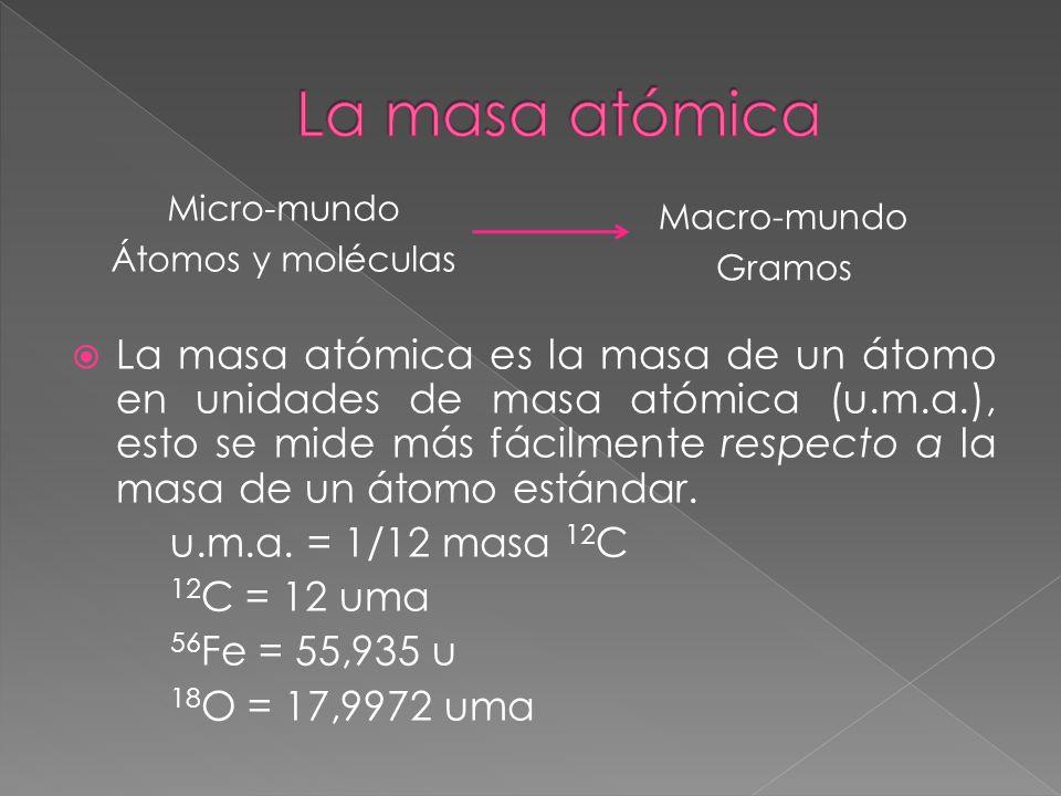El Litio se encuentra en la naturaleza como (isótopos): 7,42% 6 Li (6,015 uma) 92,58% 7 Li (7,016 uma) Masa atómica promedio del Litio 7,42x6,015 + 92,58x7,016 100 = 6,941 uma