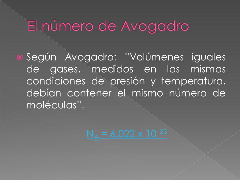 Según Avogadro: Volúmenes iguales de gases, medidos en las mismas condiciones de presión y temperatura, debían contener el mismo número de moléculas.