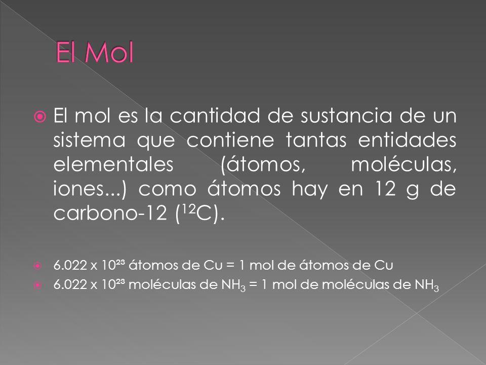 El mol es la cantidad de sustancia de un sistema que contiene tantas entidades elementales (átomos, moléculas, iones...) como átomos hay en 12 g de ca