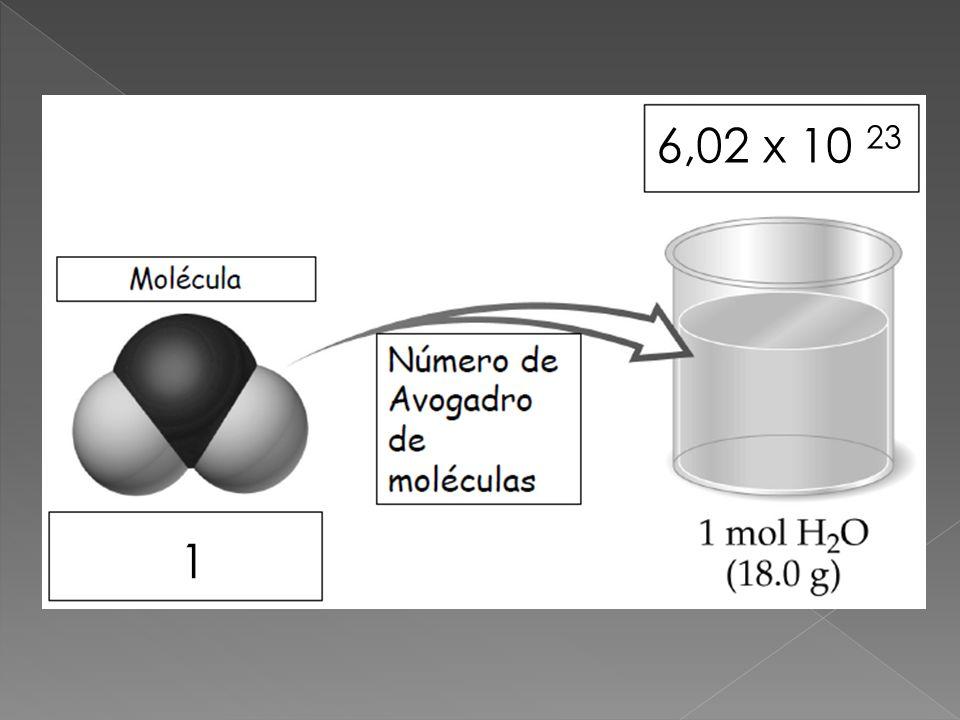 CompuestoMasa molar Contiene Agua (H 2 O)18,0 g6,022 × 10 23 moléculas de agua 6,022 × 10 23 átomos de oxígeno 12,044 × 10 23 átomos de hidrógeno Trióxido de azufre (SO 3 ) 80,06 g6,022 × 10 23 moléculas de trióxido de azufre 6,022 × 10 23 átomos de azufre 18,066 × 10 23 átomos de oxígeno Tricloruro de hierro (FeCl 3) 162,35 g6,022 × 10 23 moléculas de tricloruro de hierro 6,022 × 10 23 átomos de hierro 18,066 × 10 23 átomos de cloro