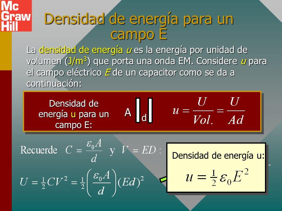 Importantes propiedades para todas las ondas electromagnéticas Las ondas EM son ondas transversales. E y B son perpendiculares a la velocidad de onda