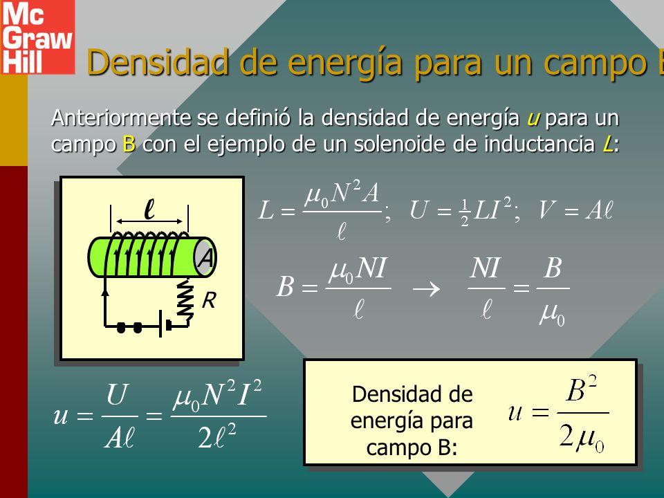 Densidad de energía para un campo E La densidad de energía u es la energía por unidad de volumen (J/m 3 ) que porta una onda EM. Considere u para el c