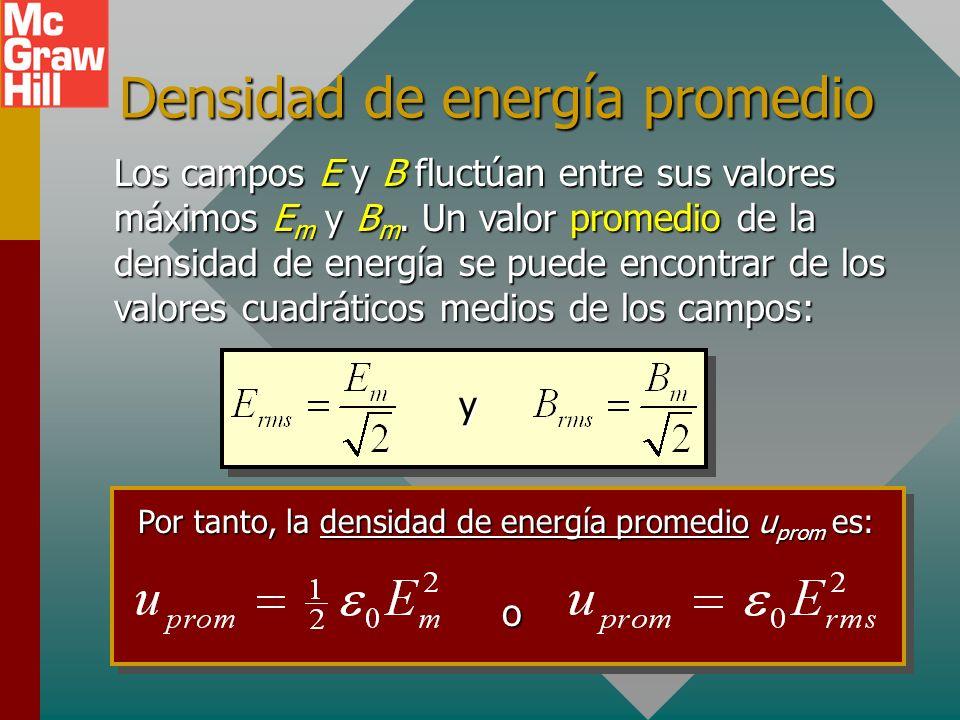 Densidad de energía para onda EM La energía de una onda EM se comparte igualmente por los campos eléctrico y magnético, de modo que la densidad de ene