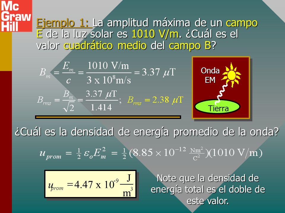Densidad de energía promedio Los campos E y B fluctúan entre sus valores máximos E m y B m. Un valor promedio de la densidad de energía se puede encon