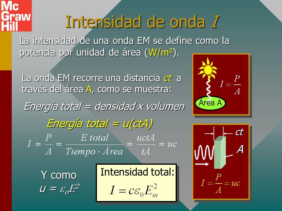 Ejemplo 1: La amplitud máxima de un campo E de la luz solar es 1010 V/m. ¿Cuál es el valor cuadrático medio del campo B? Onda EM Tierra ¿Cuál es la de