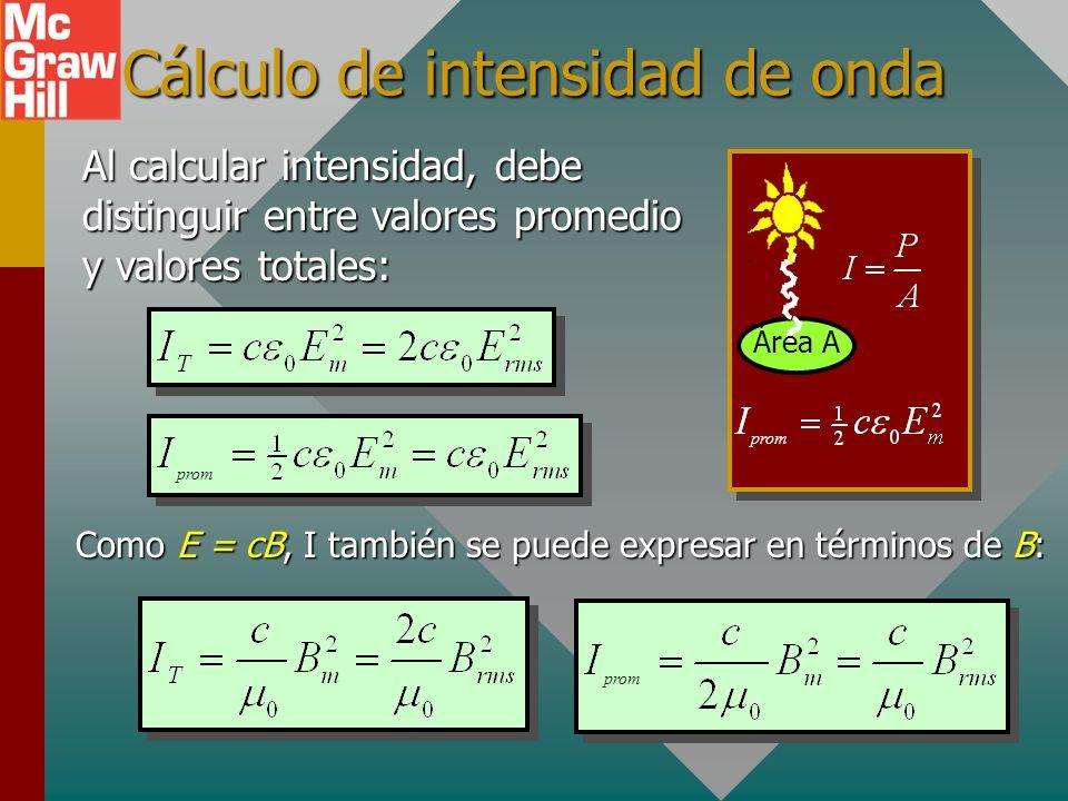 Intensidad de onda I La intensidad de una onda EM se define como la potencia por unidad de área (W/m 2 ). Área A La onda EM recorre una distancia ct a