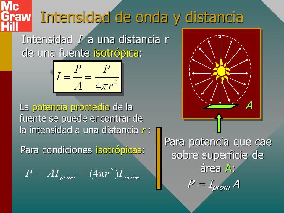 Ejemplo 2: Una señal recibida desde una estación de radio tiene E m = 0.0180 V/m. ¿Cuál es la intensidad promedio en dicho punto? La intensidad promed