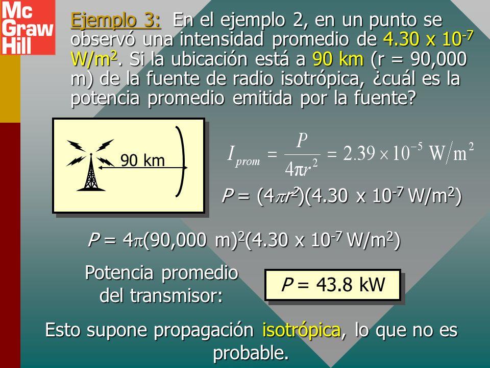 Intensidad de onda y distancia Intensidad I a una distancia r de una fuente isotrópica: La potencia promedio de la fuente se puede encontrar de la int