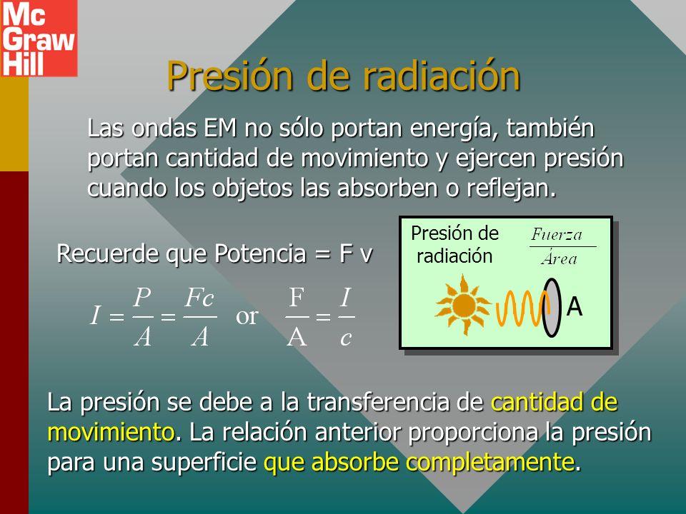 Ejemplo 3: En el ejemplo 2, en un punto se observó una intensidad promedio de 4.30 x 10 -7 W/m 2. Si la ubicación está a 90 km (r = 90,000 m) de la fu