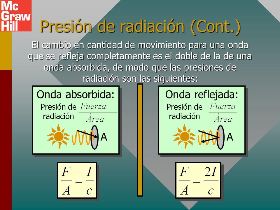 Presión de radiación Las ondas EM no sólo portan energía, también portan cantidad de movimiento y ejercen presión cuando los objetos las absorben o re