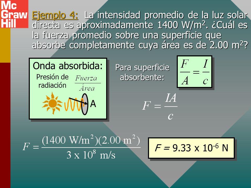 Presión de radiación (Cont.) El cambio en cantidad de movimiento para una onda que se refleja completamente es el doble de la de una onda absorbida, d
