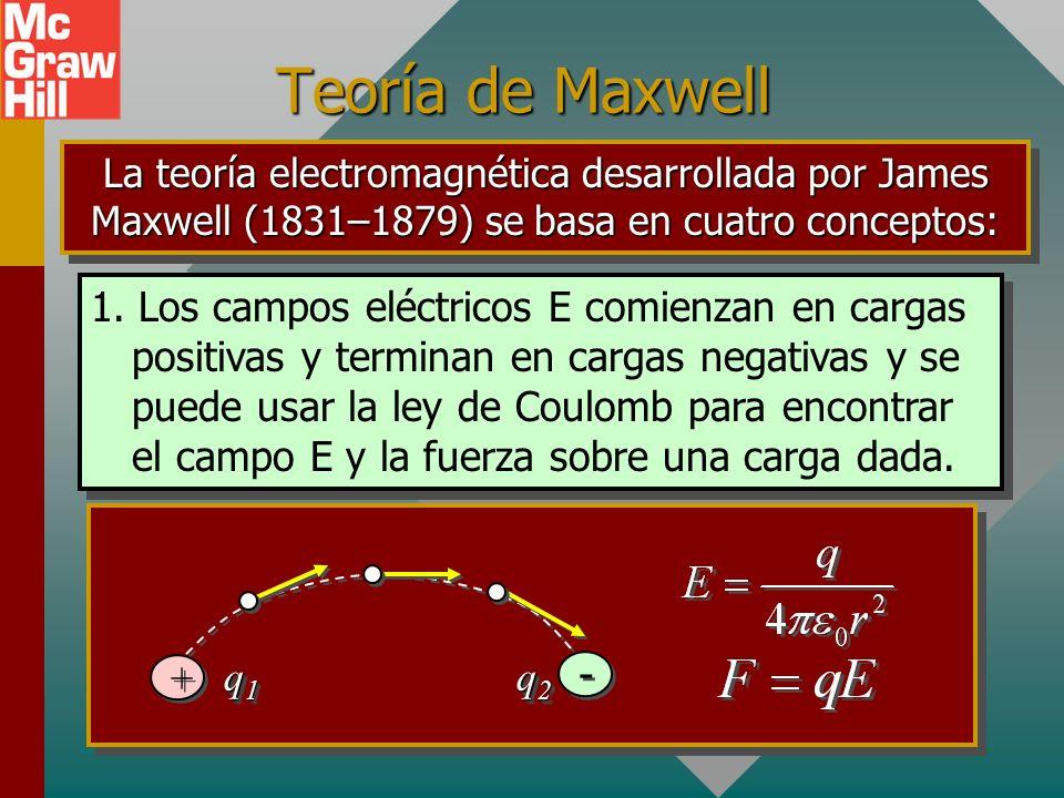 Much of this material is NOT in Tippens Textbook Objetivos: Después de completar este módulo deberá: Explicar y discutir con diagramas apropiados las