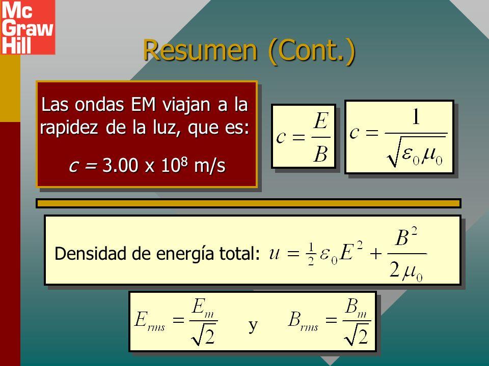 Resumen Las ondas EM son ondas transversales. Tanto E como B son perpendiculares a la velocidad de onda c. Las ondas EM son ondas transversales. Tanto