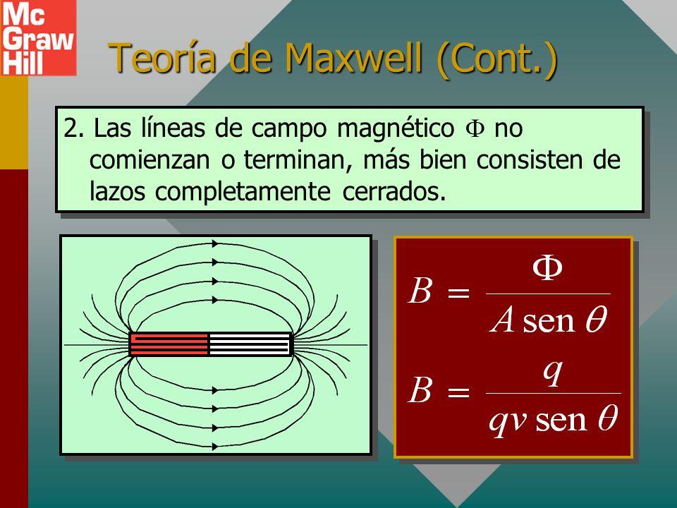 Teoría de Maxwell La teoría electromagnética desarrollada por James Maxwell (1831–1879) se basa en cuatro conceptos: 1. Los campos eléctricos E comien