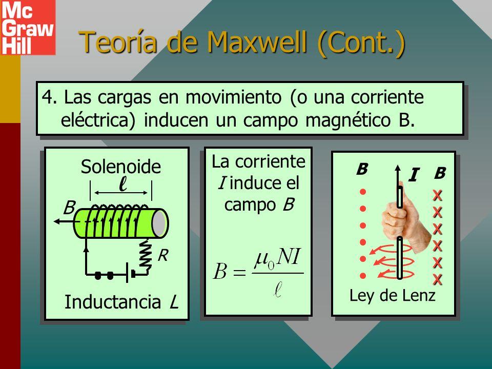 Teoría de Maxwell (Cont.) 3. Un campo magnético variable B induce una fem y por tanto un campo eléctrico E (ley de Faraday). Ley de Faraday: Al cambia