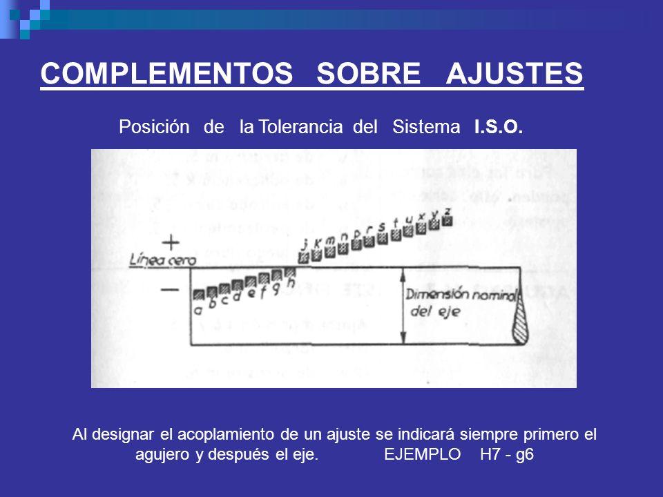COMPLEMENTOS SOBRE AJUSTES Posición de la Tolerancia del Sistema I.S.O. Al designar el acoplamiento de un ajuste se indicará siempre primero el agujer