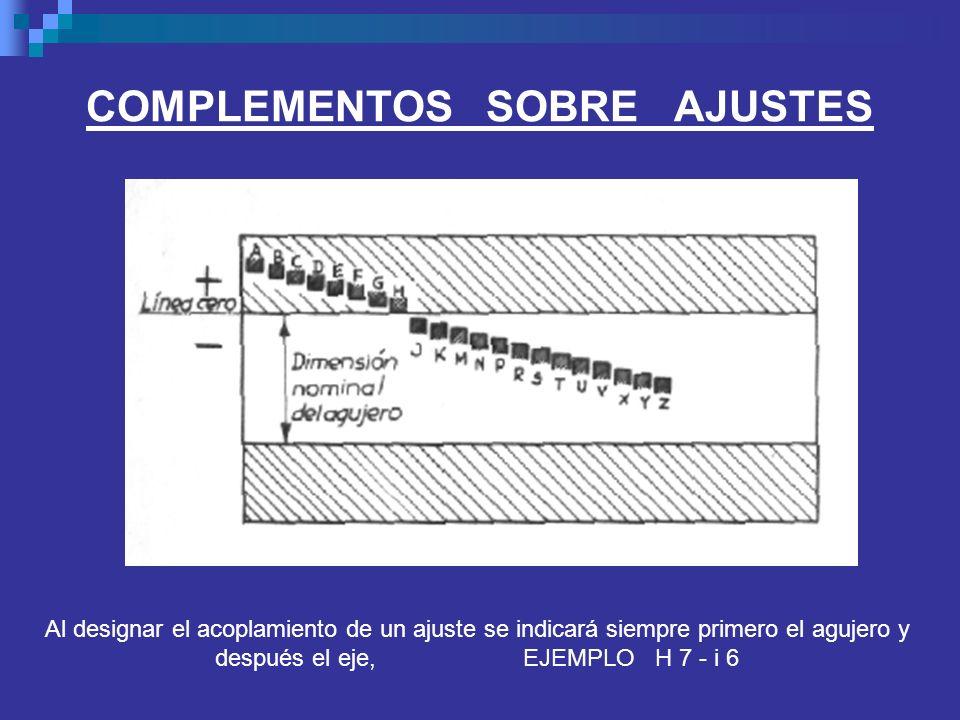 COMPLEMENTOS SOBRE AJUSTES Al designar el acoplamiento de un ajuste se indicará siempre primero el agujero y después el eje, EJEMPLO H 7 - i 6