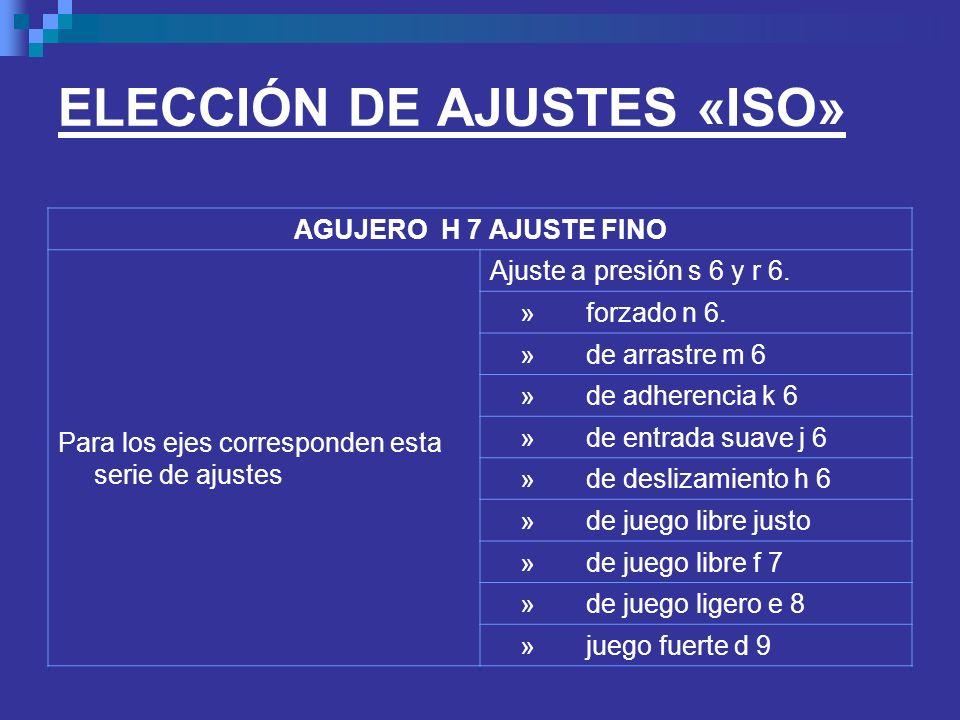 ELECCIÓN DE AJUSTES «ISO» AGUJERO H 7 AJUSTE FINO Para los ejes corresponden esta serie de ajustes Ajuste a presión s 6 y r 6. »forzado n 6. »de arras