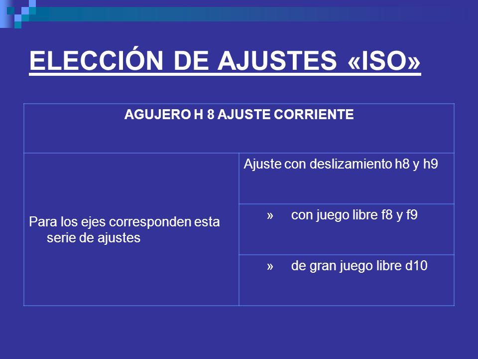 ELECCIÓN DE AJUSTES «ISO» AGUJERO H 8 AJUSTE CORRIENTE Para los ejes corresponden esta serie de ajustes Ajuste con deslizamiento h8 y h9 » con juego