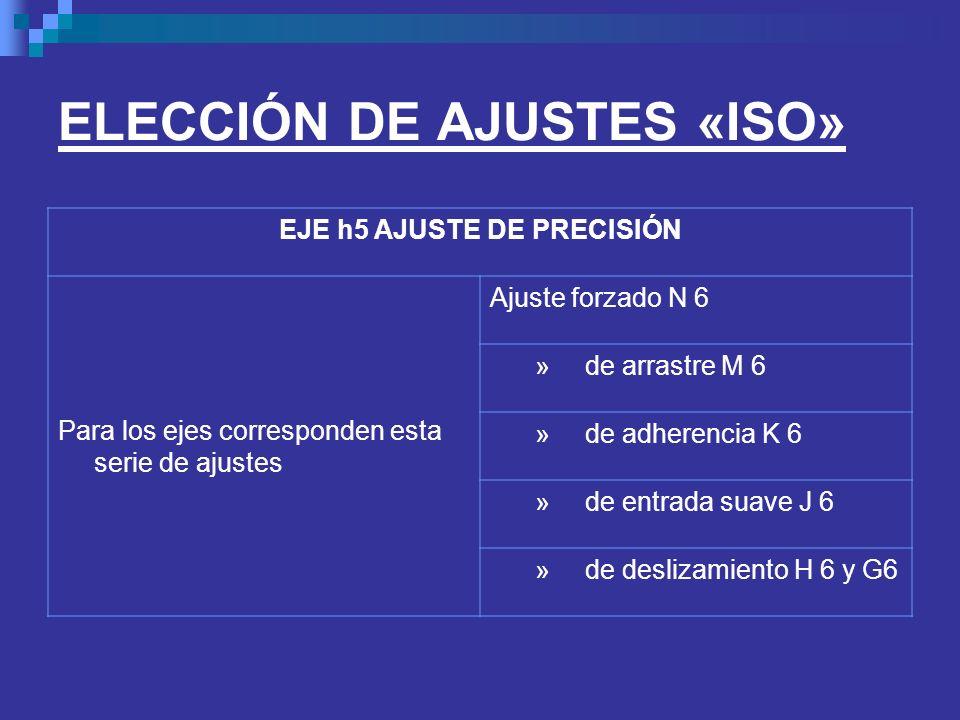 ELECCIÓN DE AJUSTES «ISO» EJE h5 AJUSTE DE PRECISIÓN Para los ejes corresponden esta serie de ajustes Ajuste forzado N 6 » de arrastre M 6 » de adhere