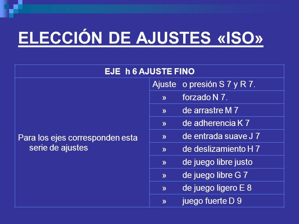 ELECCIÓN DE AJUSTES «ISO» EJE h 6 AJUSTE FINO Para los ejes corresponden esta serie de ajustes Ajusteo presión S 7 y R 7. »forzado N 7. »de arrastre M