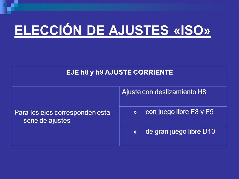 ELECCIÓN DE AJUSTES «ISO» EJE h8 y h9 AJUSTE CORRIENTE Para los ejes corresponden esta serie de ajustes Ajuste con deslizamiento H8 » con juego libre