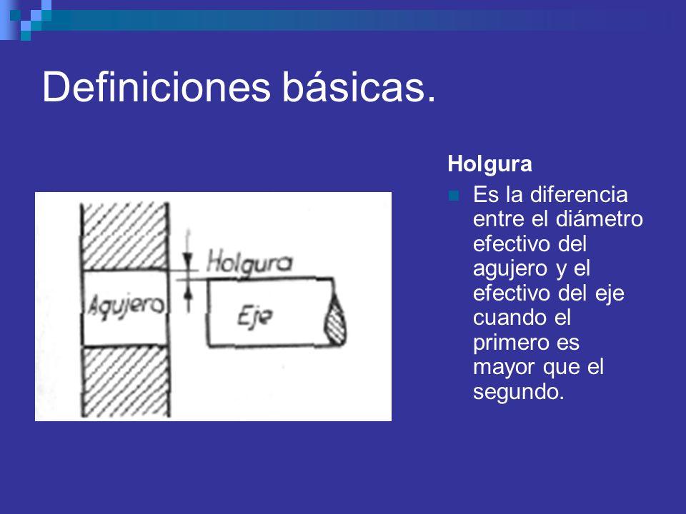 Definiciones básicas. Holgura Es la diferencia entre el diámetro efectivo del agujero y el efectivo del eje cuando el primero es mayor que el segundo.