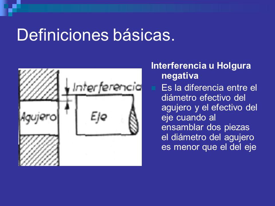 Definiciones básicas. Interferencia u Holgura negativa Es la diferencia entre el diámetro efectivo del agujero y el efectivo del eje cuando al ensambl