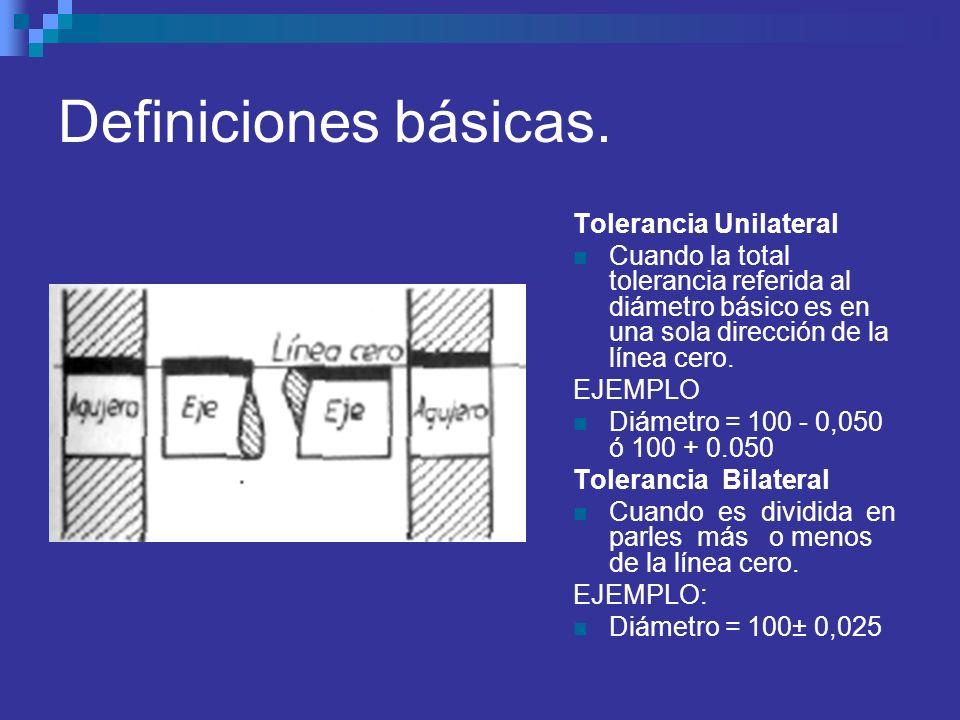 Definiciones básicas. Tolerancia Unilateral Cuando la total tolerancia referida al diámetro básico es en una sola dirección de la línea cero. EJEMPLO
