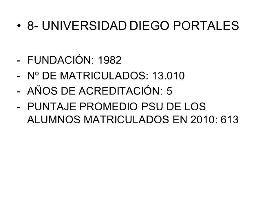 8- UNIVERSIDAD DIEGO PORTALES -FUNDACIÓN: 1982 -Nº DE MATRICULADOS: 13.010 -AÑOS DE ACREDITACIÓN: 5 -PUNTAJE PROMEDIO PSU DE LOS ALUMNOS MATRICULADOS