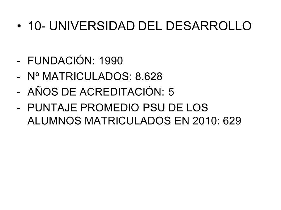 10- UNIVERSIDAD DEL DESARROLLO -FUNDACIÓN: 1990 -Nº MATRICULADOS: 8.628 -AÑOS DE ACREDITACIÓN: 5 -PUNTAJE PROMEDIO PSU DE LOS ALUMNOS MATRICULADOS EN