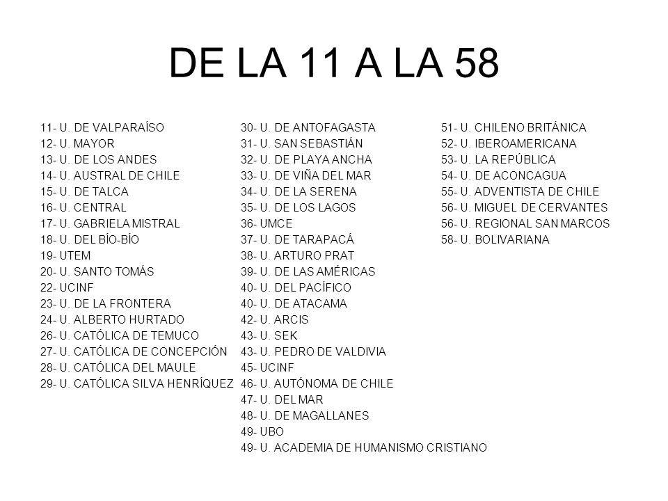 DE LA 11 A LA 58 11- U. DE VALPARAÍSO30- U. DE ANTOFAGASTA51- U. CHILENO BRITÁNICA 12- U. MAYOR31- U. SAN SEBASTIÁN52- U. IBEROAMERICANA 13- U. DE LOS