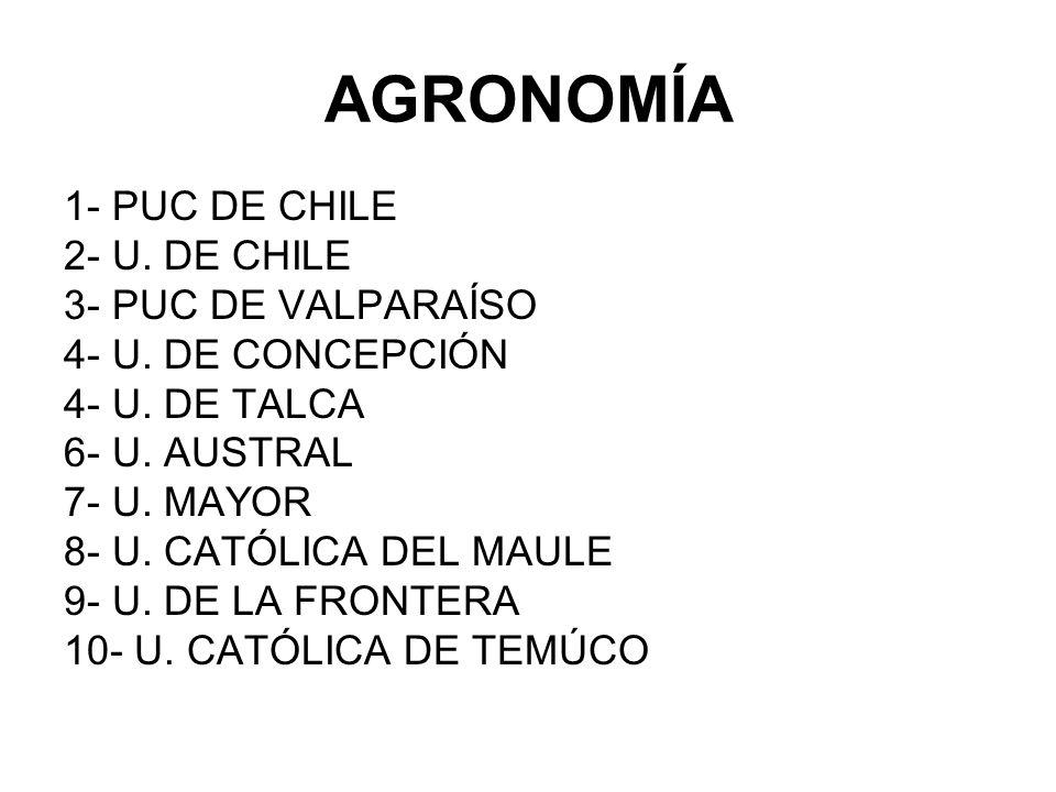 AGRONOMÍA 1- PUC DE CHILE 2- U. DE CHILE 3- PUC DE VALPARAÍSO 4- U. DE CONCEPCIÓN 4- U. DE TALCA 6- U. AUSTRAL 7- U. MAYOR 8- U. CATÓLICA DEL MAULE 9-