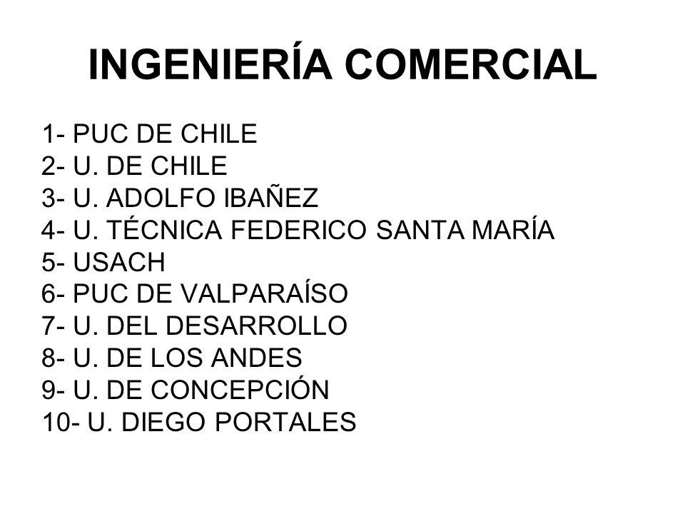 INGENIERÍA COMERCIAL 1- PUC DE CHILE 2- U. DE CHILE 3- U. ADOLFO IBAÑEZ 4- U. TÉCNICA FEDERICO SANTA MARÍA 5- USACH 6- PUC DE VALPARAÍSO 7- U. DEL DES