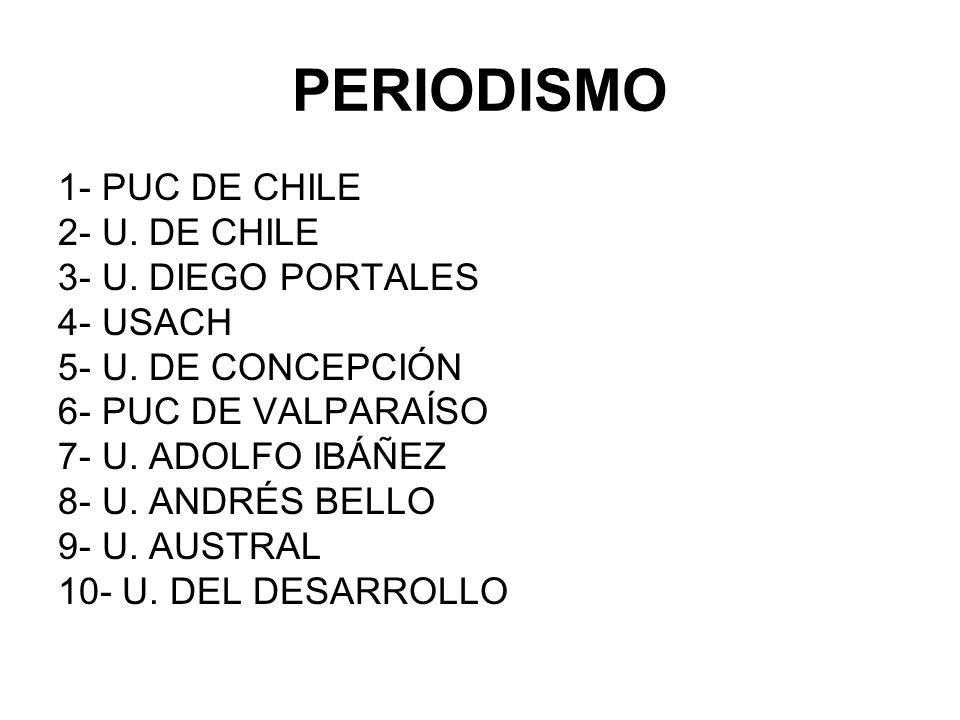 PERIODISMO 1- PUC DE CHILE 2- U. DE CHILE 3- U. DIEGO PORTALES 4- USACH 5- U. DE CONCEPCIÓN 6- PUC DE VALPARAÍSO 7- U. ADOLFO IBÁÑEZ 8- U. ANDRÉS BELL
