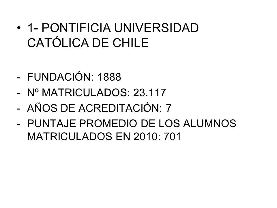 1- PONTIFICIA UNIVERSIDAD CATÓLICA DE CHILE -FUNDACIÓN: 1888 -Nº MATRICULADOS: 23.117 -AÑOS DE ACREDITACIÓN: 7 -PUNTAJE PROMEDIO DE LOS ALUMNOS MATRIC