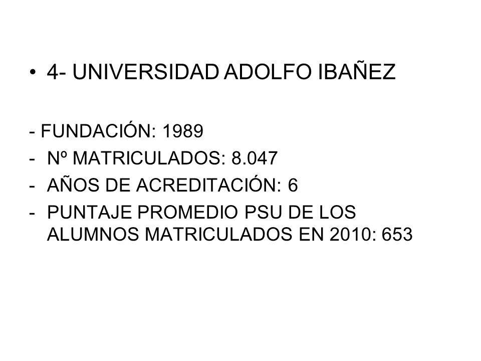 4- UNIVERSIDAD ADOLFO IBAÑEZ - FUNDACIÓN: 1989 -Nº MATRICULADOS: 8.047 -AÑOS DE ACREDITACIÓN: 6 -PUNTAJE PROMEDIO PSU DE LOS ALUMNOS MATRICULADOS EN 2
