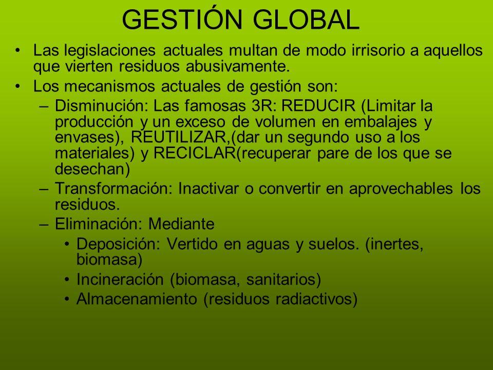 GESTIÓN GLOBAL Las legislaciones actuales multan de modo irrisorio a aquellos que vierten residuos abusivamente. Los mecanismos actuales de gestión so
