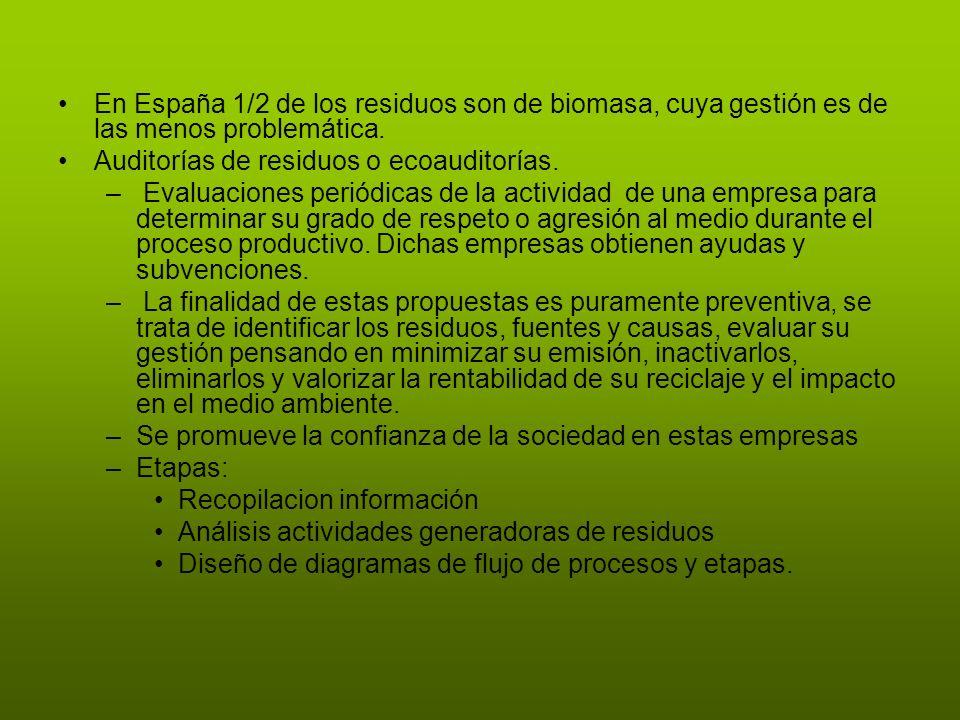 En España 1/2 de los residuos son de biomasa, cuya gestión es de las menos problemática. Auditorías de residuos o ecoauditorías. – Evaluaciones periód