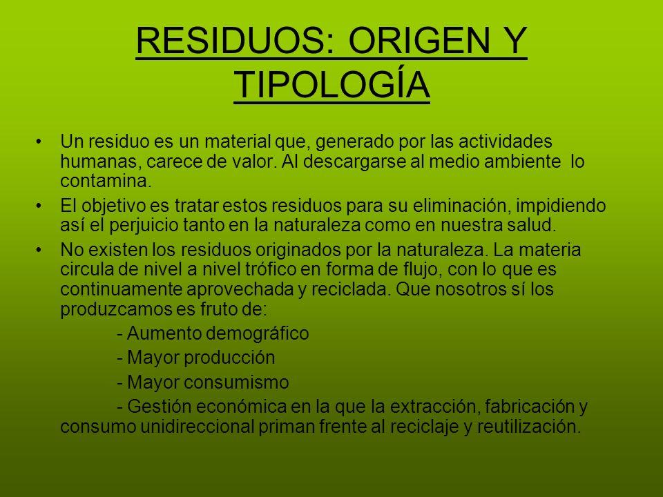 RESIDUOS SECTOR 1ªrio BIOMASABIOMASA: Restos orgánicos (podas, estiércol, restos de organismos) con gran contenido de nutrientes.