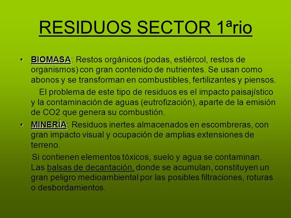 RESIDUOS SECTOR 1ªrio BIOMASABIOMASA: Restos orgánicos (podas, estiércol, restos de organismos) con gran contenido de nutrientes. Se usan como abonos