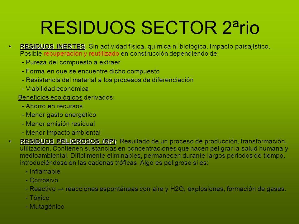 RESIDUOS SANITARIOS:RESIDUOS SANITARIOS: Procedentes de hospitales, centros de investigación biológica.