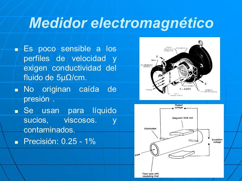 Medidor electromagnético Es poco sensible a los perfiles de velocidad y exigen conductividad del fluido de 5μ/cm. No originan caída de presión. Se usa