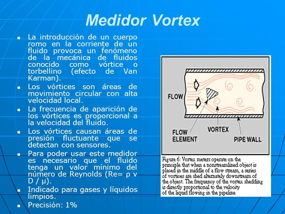Medidor Vortex La introducción de un cuerpo romo en la corriente de un fluido provoca un fenómeno de la mecánica de fluidos conocido como vórtice o to