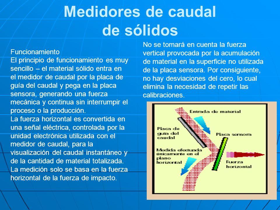 Medidores de caudal de sólidos Funcionamiento El principio de funcionamiento es muy sencillo – el material sólido entra en el medidor de caudal por la
