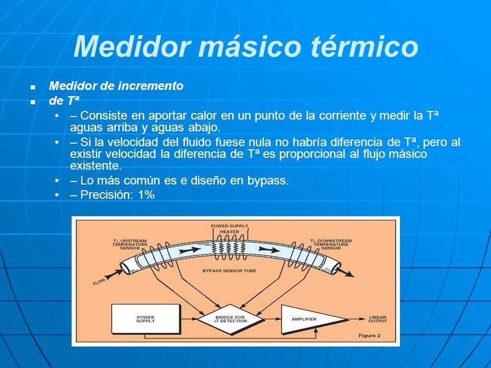 Medidor másico térmico Medidor de incremento de Tª – Consiste en aportar calor en un punto de la corriente y medir la Tª aguas arriba y aguas abajo. –
